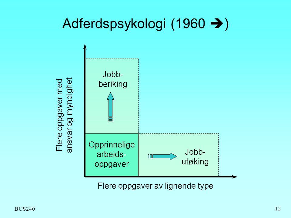 BUS240 12 Adferdspsykologi (1960  ) Jobb- utøking Jobb- beriking Flere oppgaver av lignende type Flere oppgaver med ansvar og myndighet Opprinnelige