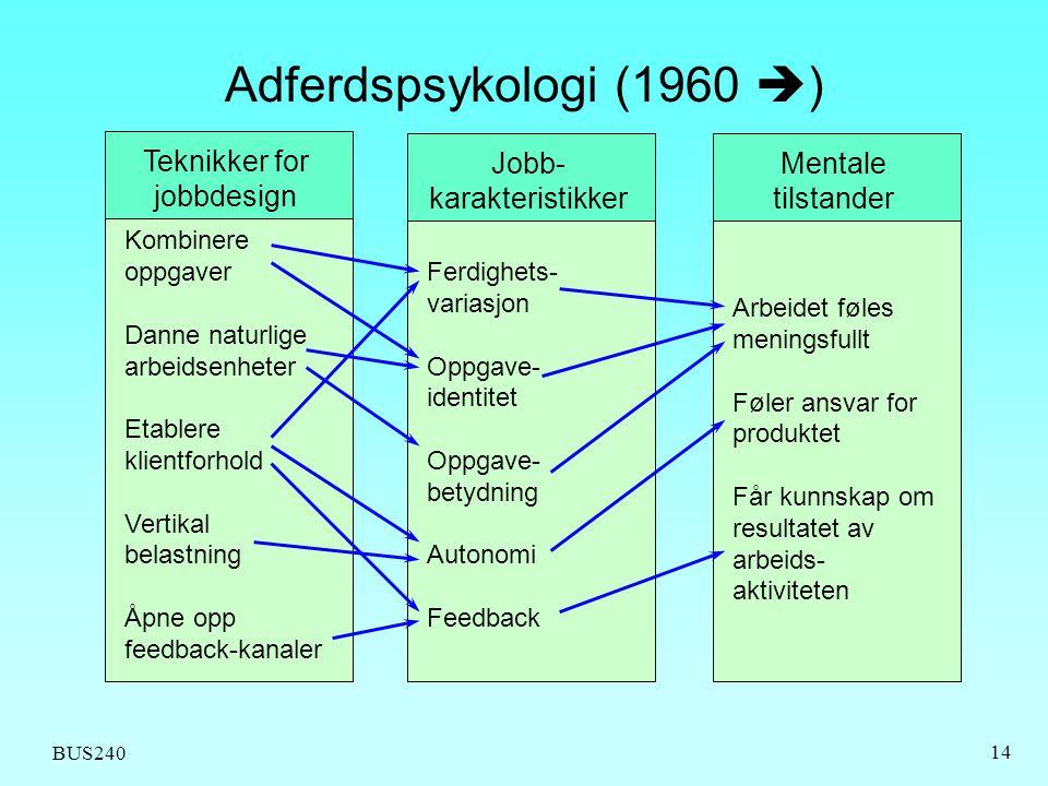 BUS240 14 Adferdspsykologi (1960  ) Kombinere oppgaver Danne naturlige arbeidsenheter Etablere klientforhold Vertikal belastning Åpne opp feedback-ka