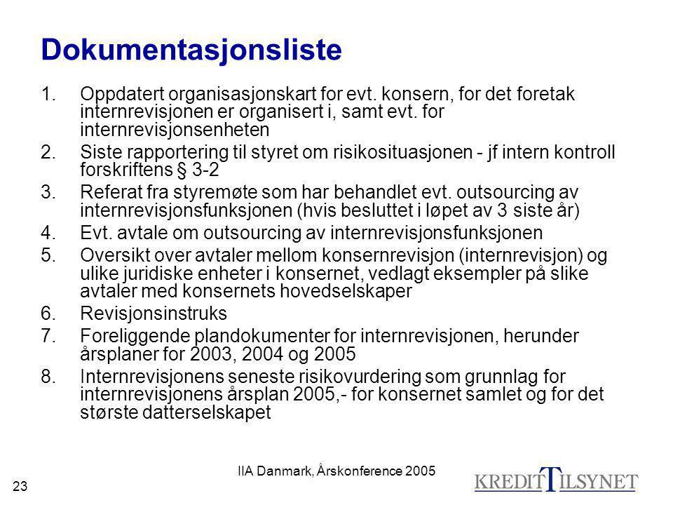 IIA Danmark, Årskonference 2005 23 Dokumentasjonsliste 1.Oppdatert organisasjonskart for evt. konsern, for det foretak internrevisjonen er organisert