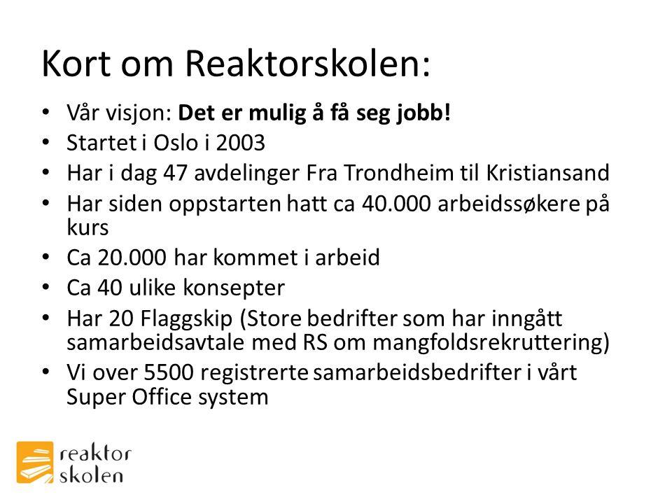Kort om Reaktorskolen: • Vår visjon: Det er mulig å få seg jobb! • Startet i Oslo i 2003 • Har i dag 47 avdelinger Fra Trondheim til Kristiansand • Ha