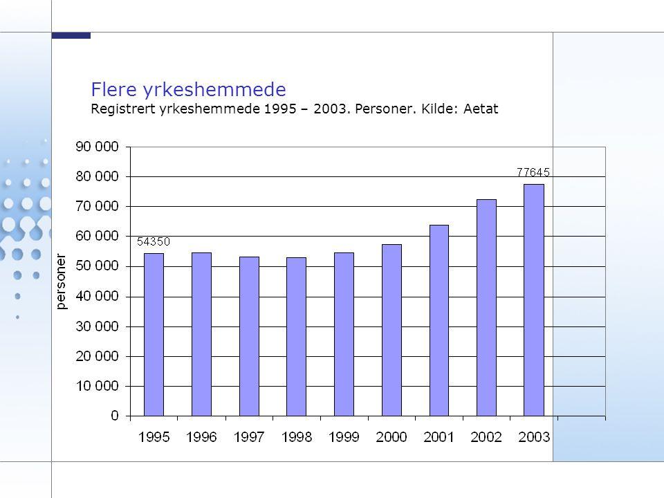 7 Flere yrkeshemmede Registrert yrkeshemmede 1995 – 2003. Personer. Kilde: Aetat