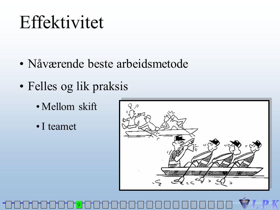 Effektivitet •Nåværende beste arbeidsmetode •Felles og lik praksis •Mellom skift •I teamet 9