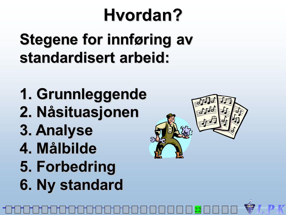 Hvordan? Stegene for innføring av standardisert arbeid: 1. Grunnleggende 2. Nåsituasjonen 3. Analyse 4. Målbilde 5. Forbedring 6. Ny standard 22