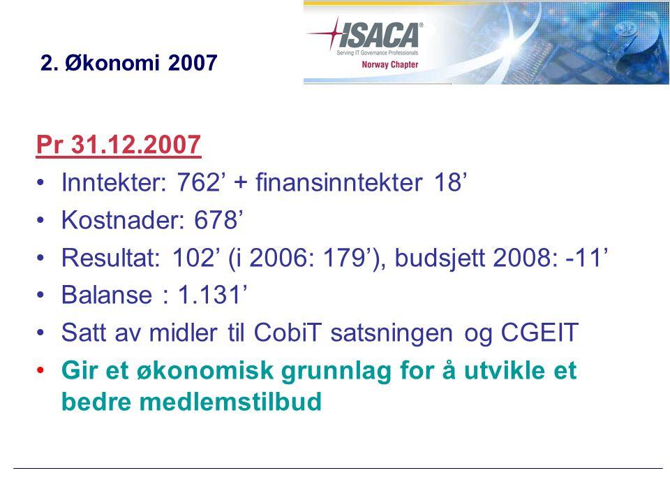 2. Økonomi 2007 Pr 31.12.2007 •Inntekter: 762' + finansinntekter 18' •Kostnader: 678' •Resultat: 102' (i 2006: 179'), budsjett 2008: -11' •Balanse : 1