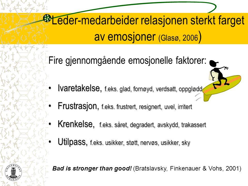 Leder-medarbeider relasjonen sterkt farget av emosjoner (Glasø, 2006 ) Fire gjennomgående emosjonelle faktorer: •Ivaretakelse, f.eks. glad, fornøyd, v