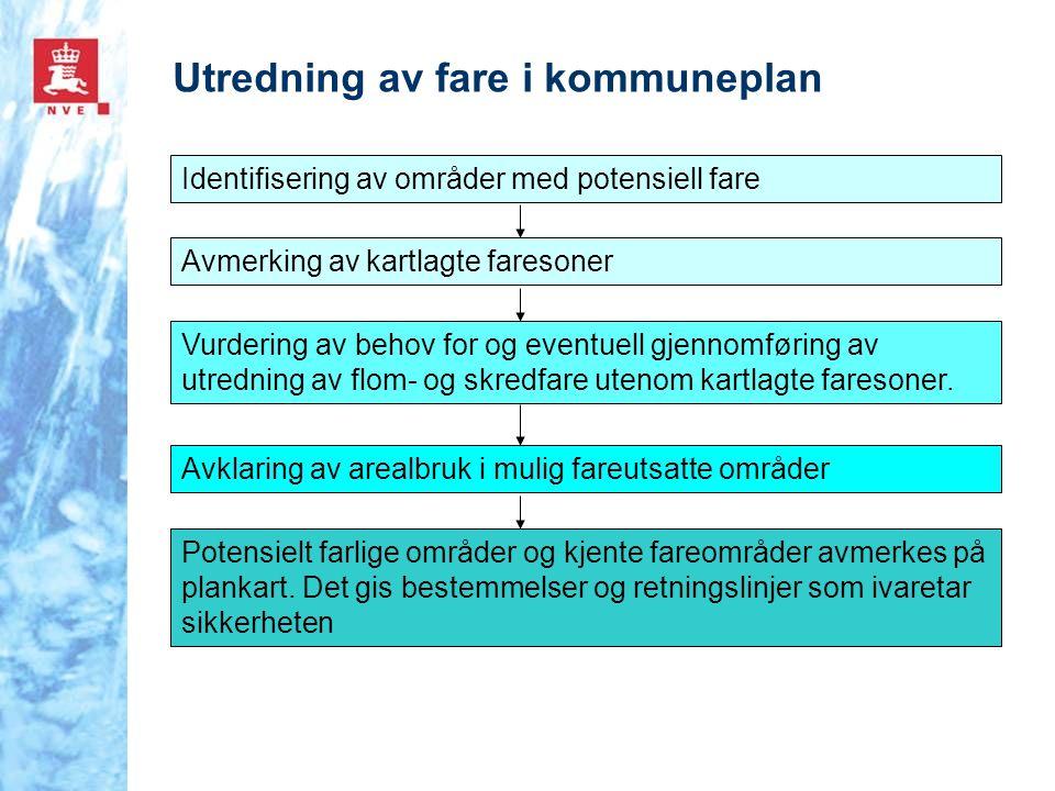 Utredning av fare i kommuneplan Identifisering av områder med potensiell fare Avmerking av kartlagte faresoner Vurdering av behov for og eventuell gje
