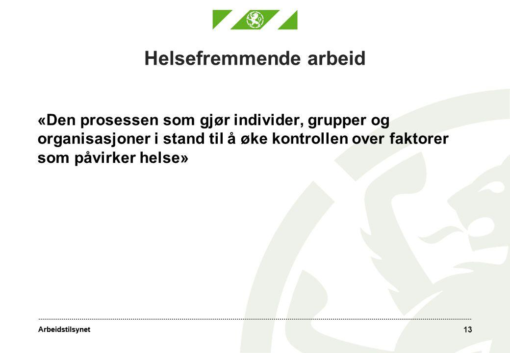 Arbeidstilsynet Helsefremmende arbeid «Den prosessen som gjør individer, grupper og organisasjoner i stand til å øke kontrollen over faktorer som påvi