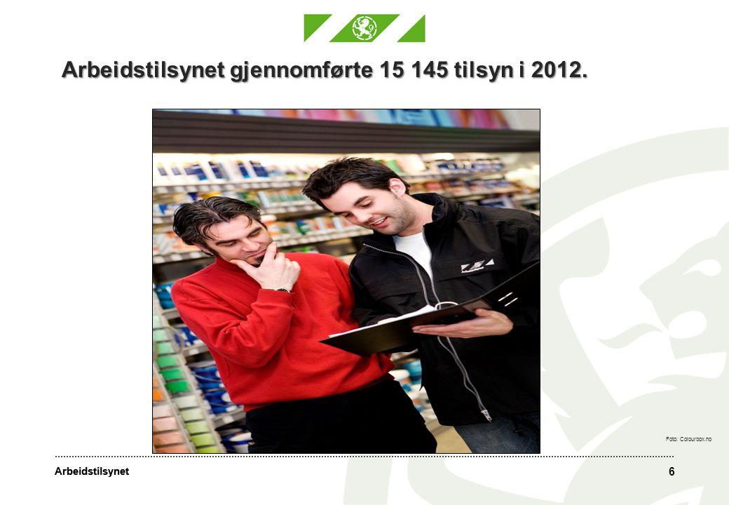 Arbeidstilsynet Arbeidstilsynet gjennomførte 15 145 tilsyn i 2012. 6 Foto: Colourbox.no