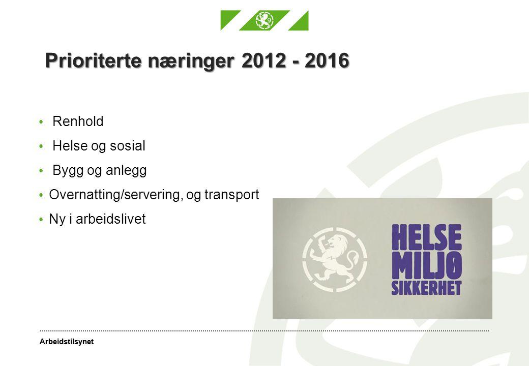 Arbeidstilsynet Prioriterte næringer 2012 - 2016 • Renhold • Helse og sosial • Bygg og anlegg • Overnatting/servering, og transport • Ny i arbeidslive