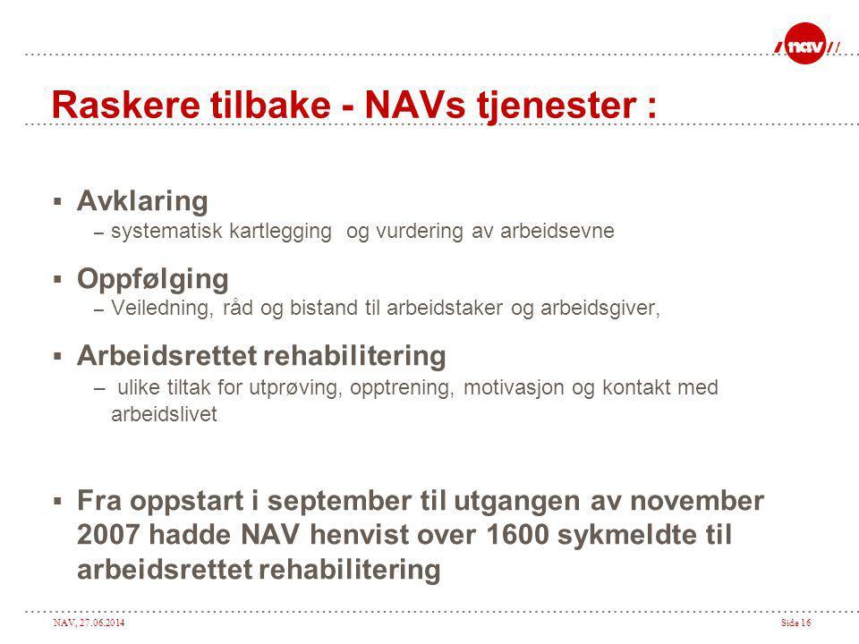 NAV, 27.06.2014Side 16 Raskere tilbake - NAVs tjenester :  Avklaring – systematisk kartlegging og vurdering av arbeidsevne  Oppfølging – Veiledning,