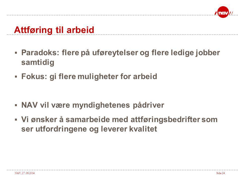NAV, 27.06.2014Side 24 Attføring til arbeid  Paradoks: flere på uføreytelser og flere ledige jobber samtidig  Fokus: gi flere muligheter for arbeid