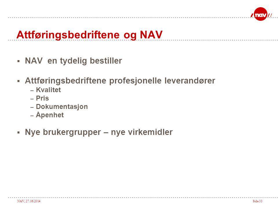 NAV, 27.06.2014Side 33 Attføringsbedriftene og NAV  NAV en tydelig bestiller  Attføringsbedriftene profesjonelle leverandører – Kvalitet – Pris – Do