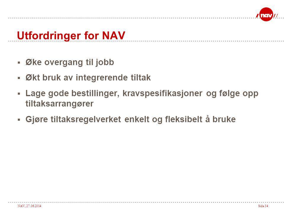 NAV, 27.06.2014Side 34 Utfordringer for NAV  Øke overgang til jobb  Økt bruk av integrerende tiltak  Lage gode bestillinger, kravspesifikasjoner og