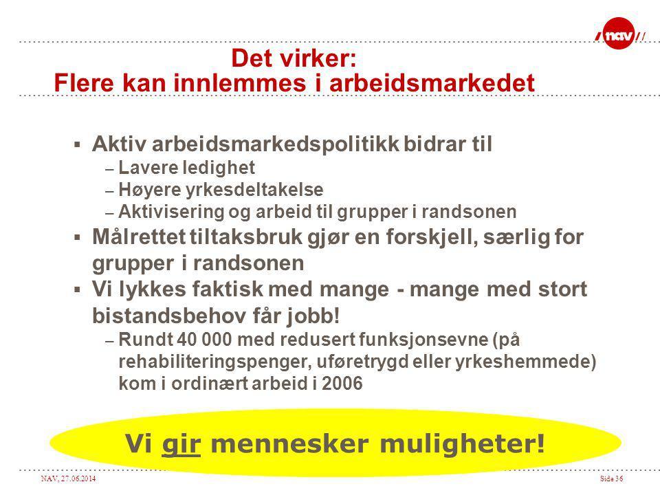 NAV, 27.06.2014Side 36 Det virker: Flere kan innlemmes i arbeidsmarkedet  Aktiv arbeidsmarkedspolitikk bidrar til – Lavere ledighet – Høyere yrkesdel