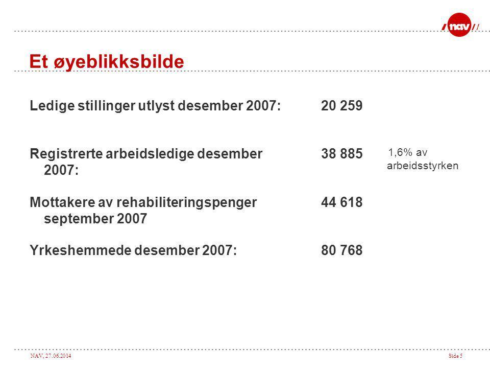 NAV, 27.06.2014Side 5 Et øyeblikksbilde Ledige stillinger utlyst desember 2007:20 259 Registrerte arbeidsledige desember 2007: 38 885 1,6% av arbeidss