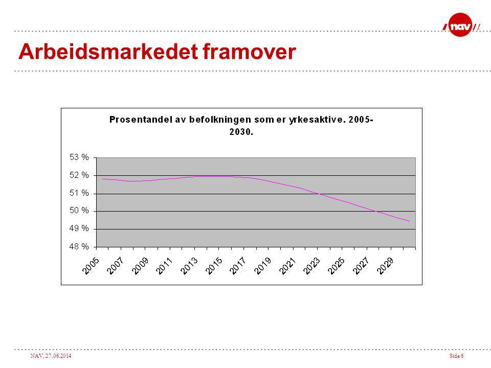 NAV, 27.06.2014Side 6 Arbeidsmarkedet framover
