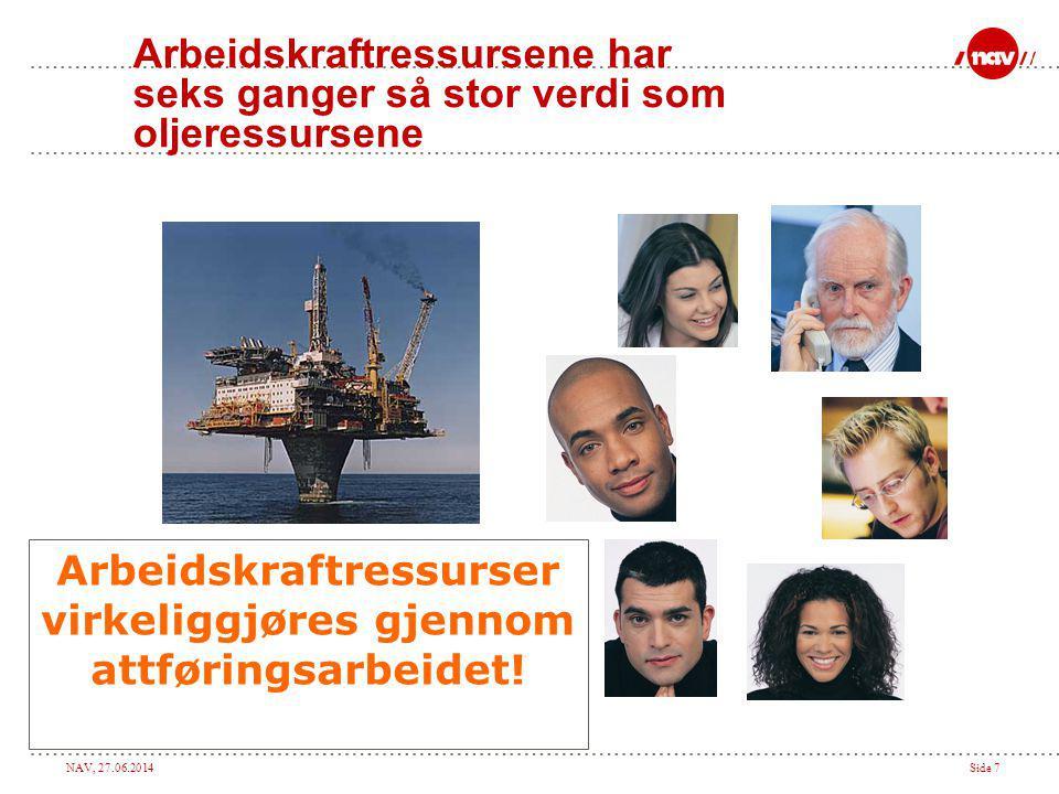 NAV, 27.06.2014Side 7 Arbeidskraftressursene har seks ganger så stor verdi som oljeressursene Arbeidskraftressurser virkeliggjøres gjennom attføringsa