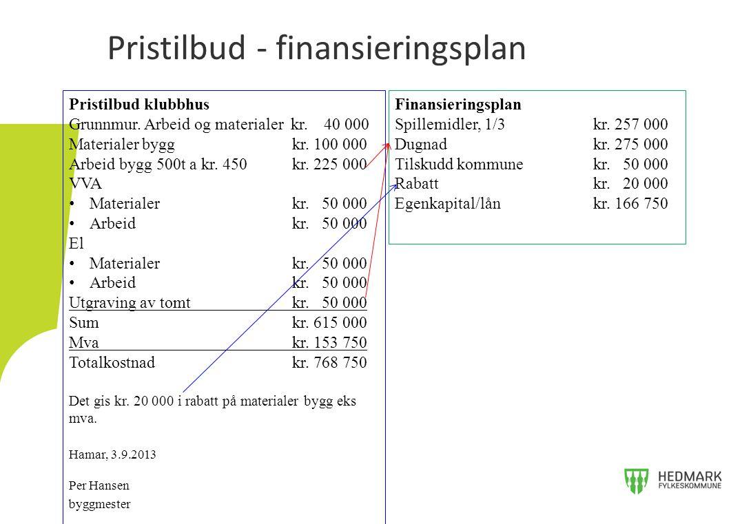 Pristilbud klubbhus Grunnmur.Arbeid og materialer kr.