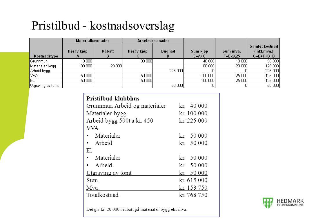 Pristilbud klubbhus Grunnmur. Arbeid og materialer kr. 40 000 Materialer bygg kr. 100 000 Arbeid bygg 500t a kr. 450 kr. 225 000 VVA • Materialer kr.