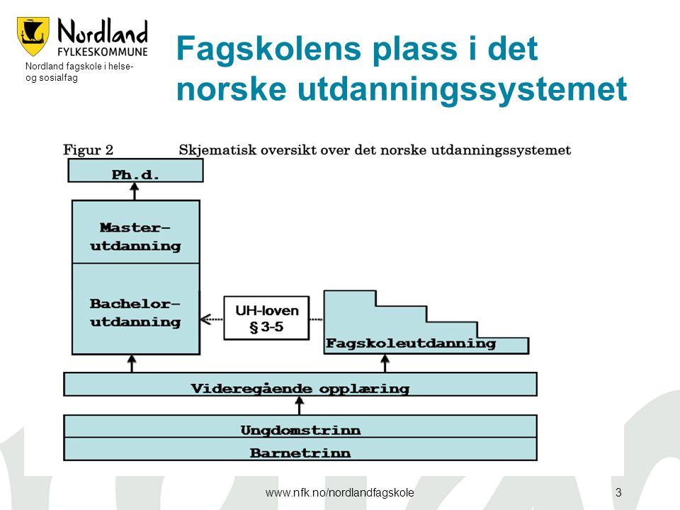 For mer informasjon: www.nfk.no/nordlandfagskole Else Samuelsen 75 65 67 07 / 90 77 19 16 Per Børre Seloter 75 65 67 44 / 41 54 24 36 www.nfk.no/nordlandfagskole14 Nordland fagskole i helse- og sosialfag