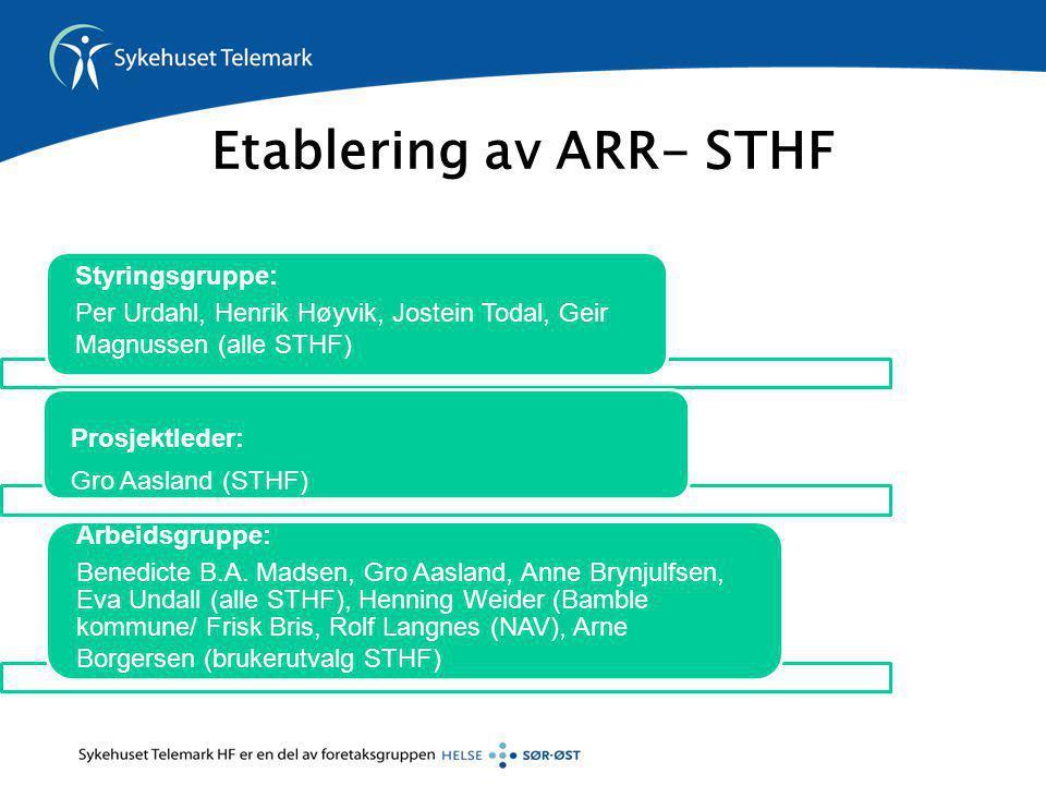 Etablering av ARR- STHF Styringsgruppe: Per Urdahl, Henrik Høyvik, Jostein Todal, Geir Magnussen (alle STHF) Prosjektleder: Gro Aasland (STHF) Arbeids