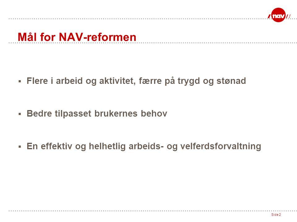 Side 2 Mål for NAV-reformen  Flere i arbeid og aktivitet, færre på trygd og stønad  Bedre tilpasset brukernes behov  En effektiv og helhetlig arbei