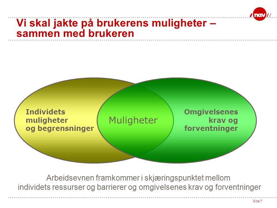 Side 18 Ressursprofil En systematisk kartlegging og framstilling av individforhold sett i forhold til relevante omgivelsesforhold Omgivelsenes krav og forventninger - omgivelsesforhold - Arbeidslivsforhold - Dagliglivsforhold Brukerens muligheter og begrensninger - individforhold - Arbeidserfaring - Utdanning/kompetanse/ferdigheter - Interesser/fritid - Personlige muligheter og utfordringer - Sosiale og materielle forhold - Helse