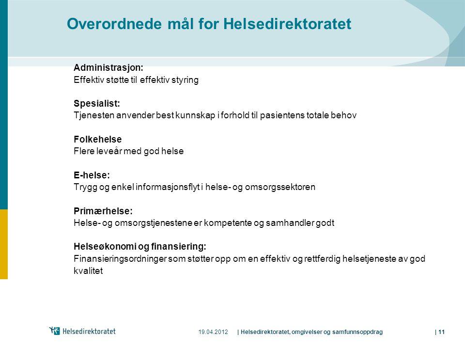 19.04.2012| Helsedirektoratet, omgivelser og samfunnsoppdrag| 11 Overordnede mål for Helsedirektoratet Administrasjon: Effektiv støtte til effektiv st