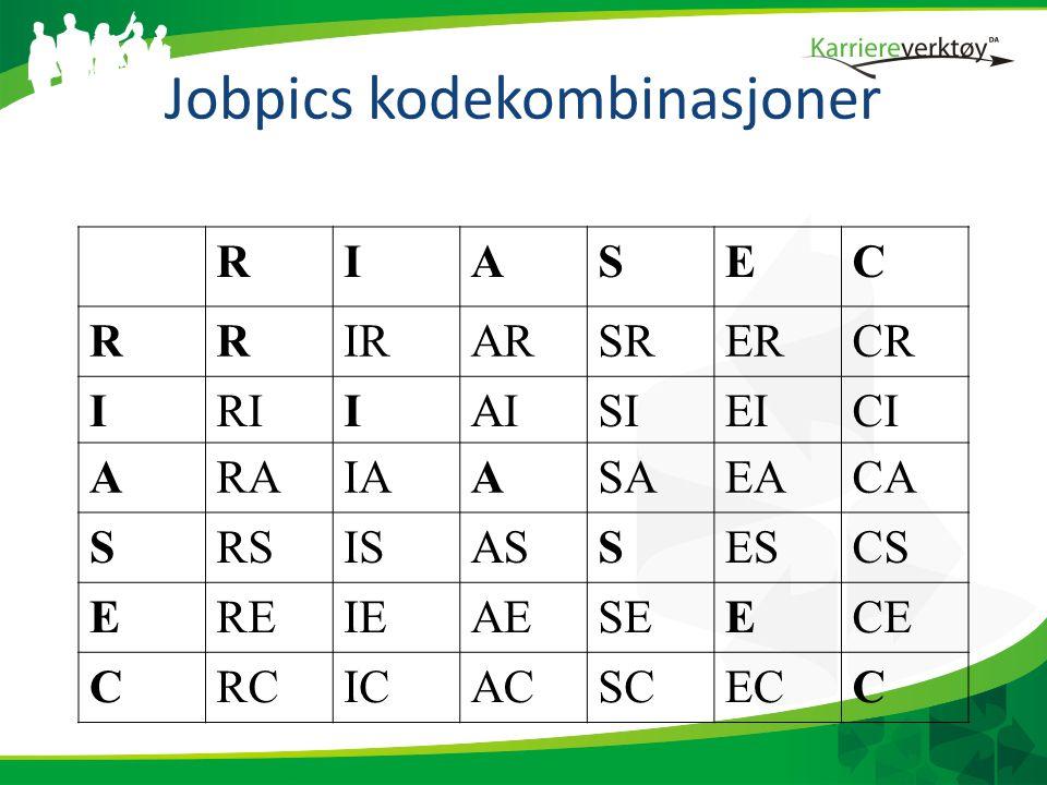 Jobpics kodekombinasjoner RIASEC RRIRARSRERCR IRIIAISIEICI ARAIAASAEACA SRSISASSESCS EREIEAESEECE CRCICACSCECC