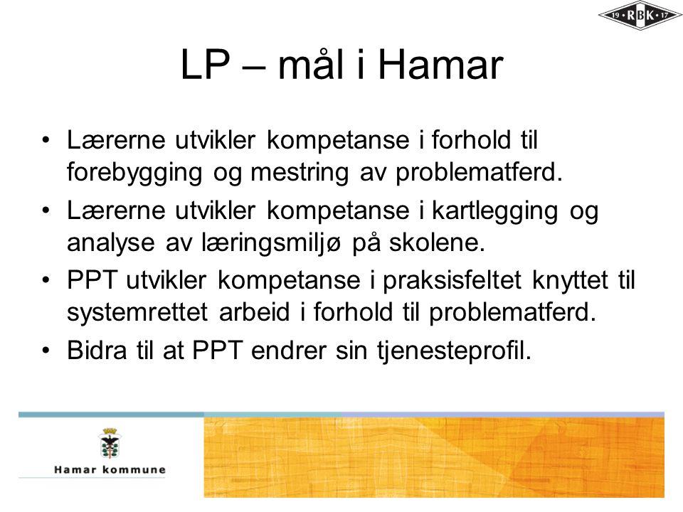 LP – mål i Hamar •Lærerne utvikler kompetanse i forhold til forebygging og mestring av problematferd. •Lærerne utvikler kompetanse i kartlegging og an
