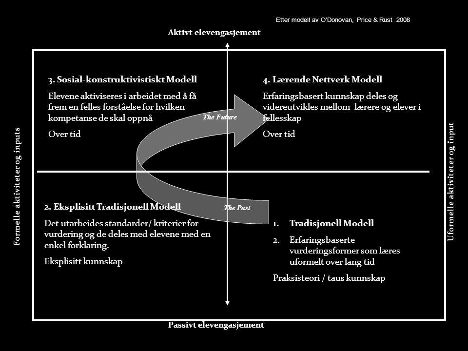 Aktivt elevengasjement Passivt elevengasjement Uformelle aktiviteter og input Formelle aktiviteter og inputs 1.Tradisjonell Modell 2.Erfaringsbaserte