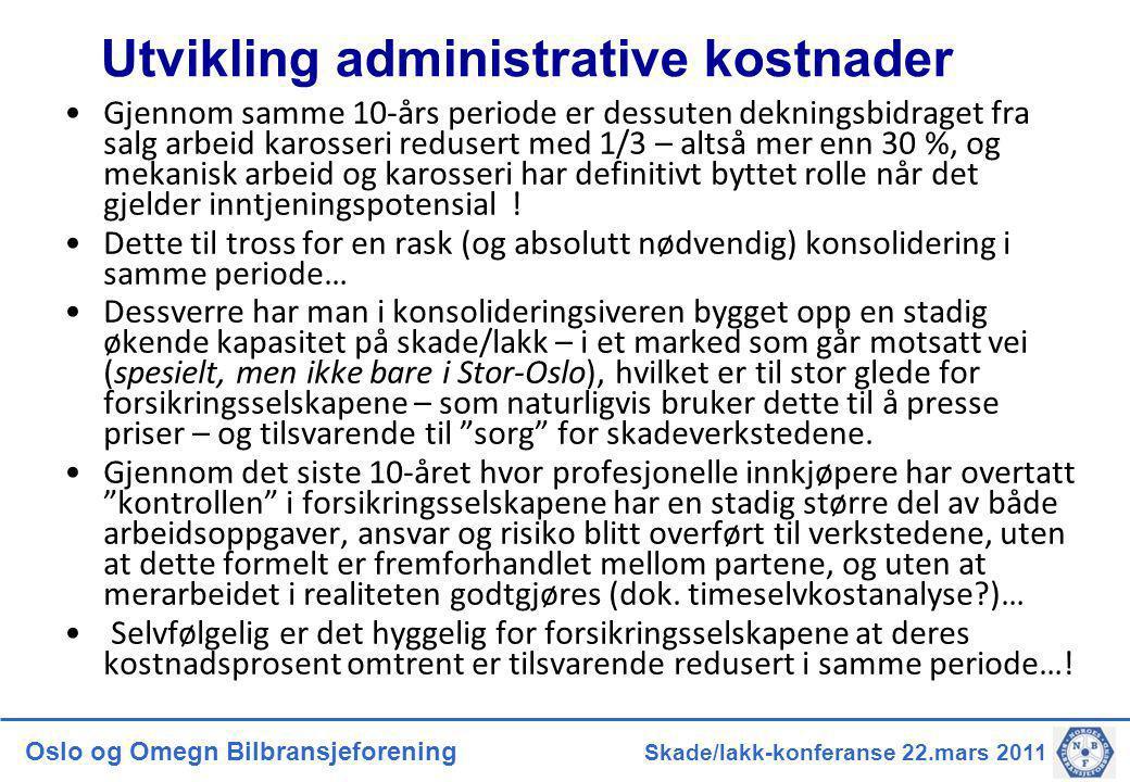 Oslo og Omegn Bilbransjeforening Skade/lakk-konferanse 22.mars 2011 •Gjennom samme 10-års periode er dessuten dekningsbidraget fra salg arbeid karosse
