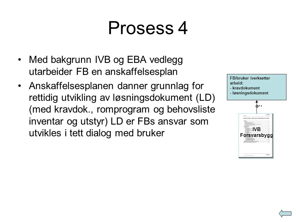 Prosess 4 •Med bakgrunn IVB og EBA vedlegg utarbeider FB en anskaffelsesplan •Anskaffelsesplanen danner grunnlag for rettidig utvikling av løsningsdok