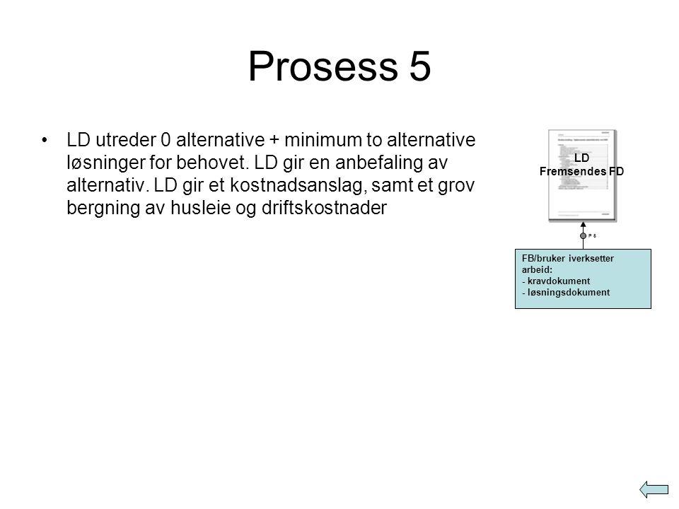 Prosess 6 •FD vurder LD (avhenger av type behov og omfang).