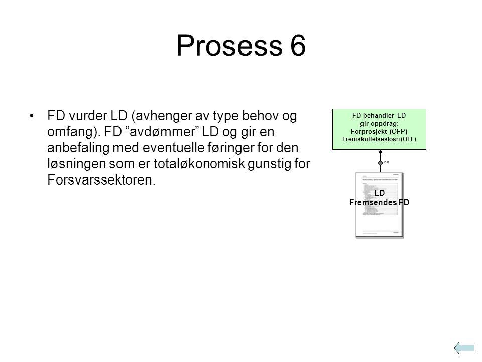 """Prosess 6 •FD vurder LD (avhenger av type behov og omfang). FD """"avdømmer"""" LD og gir en anbefaling med eventuelle føringer for den løsningen som er tot"""