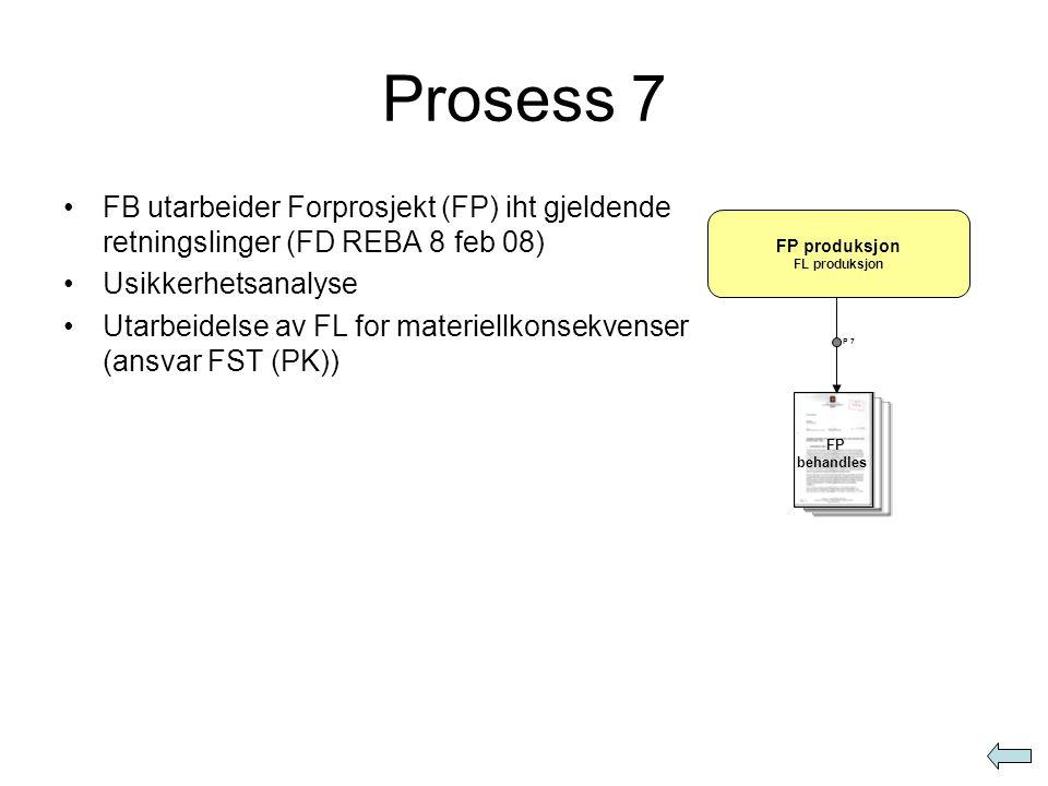 Prosess 7 •FB utarbeider Forprosjekt (FP) iht gjeldende retningslinger (FD REBA 8 feb 08) •Usikkerhetsanalyse •Utarbeidelse av FL for materiellkonsekv