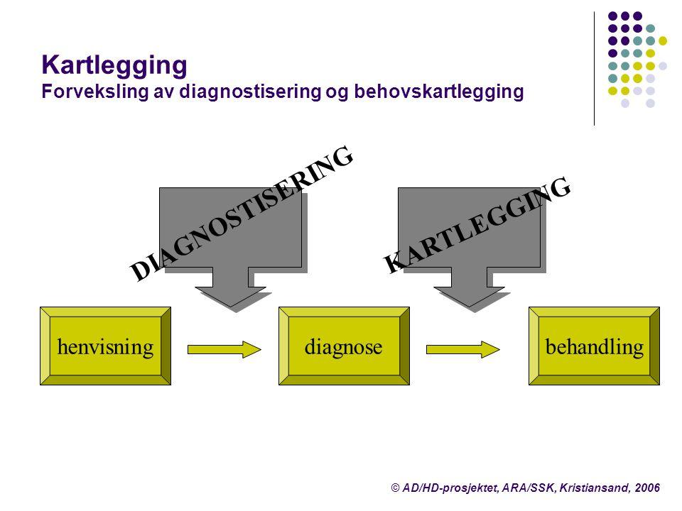 Kartlegging Forveksling av diagnostisering og behovskartlegging henvisningdiagnosebehandling DIAGNOSTISERING KARTLEGGING © AD/HD-prosjektet, ARA/SSK,