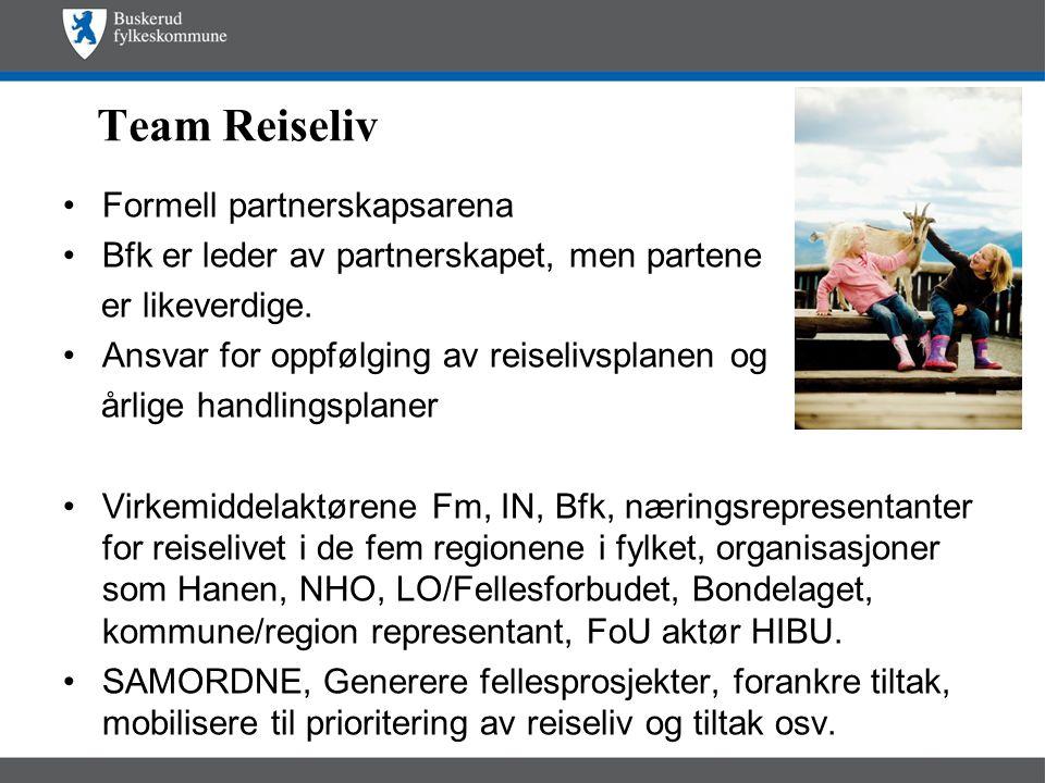 Team Reiseliv •Formell partnerskapsarena •Bfk er leder av partnerskapet, men partene er likeverdige.