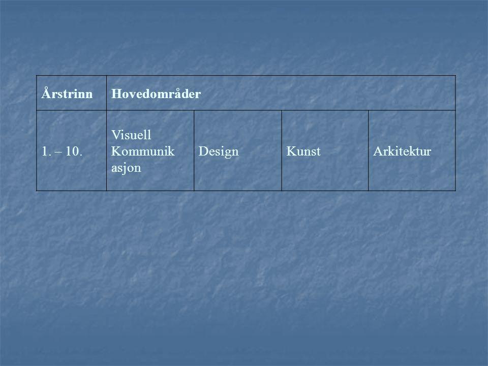ÅrstrinnHovedområder 1. – 10. Visuell Kommunik asjon DesignKunstArkitektur