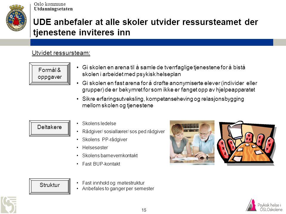 Oslo kommune Utdanningsetaten 15 UDE anbefaler at alle skoler utvider ressursteamet der tjenestene inviteres inn •Gi skolen en arena til å samle de tv