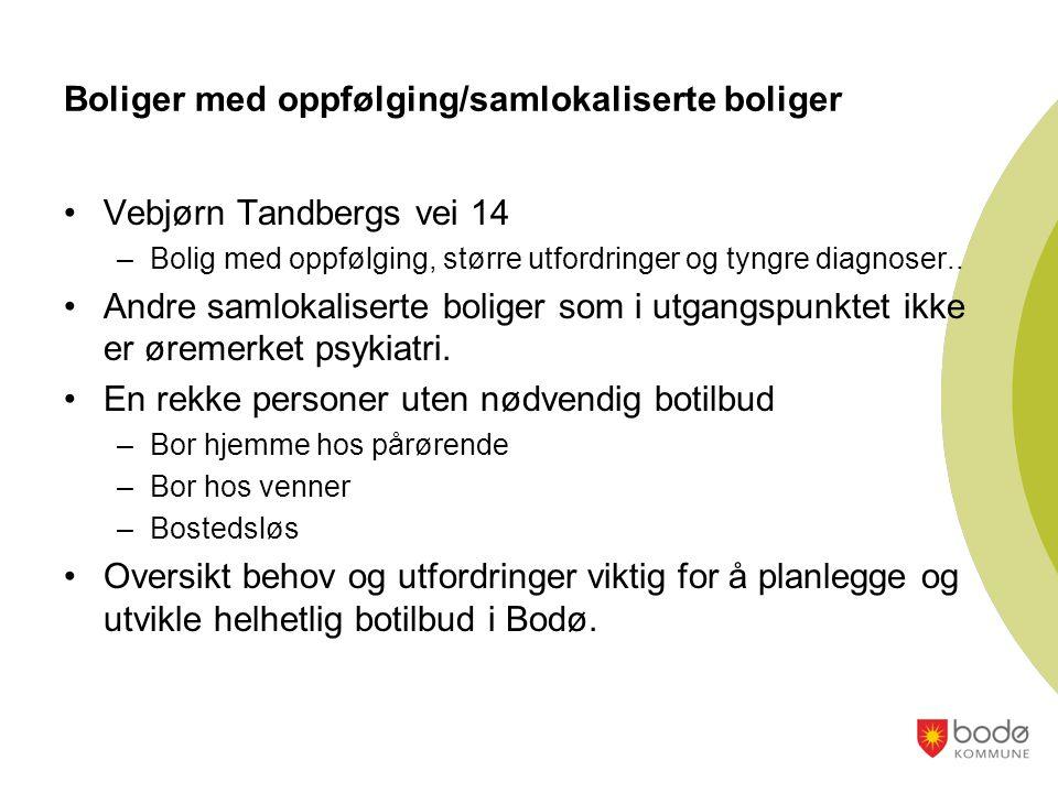 Boliger med oppfølging/samlokaliserte boliger •Vebjørn Tandbergs vei 14 –Bolig med oppfølging, større utfordringer og tyngre diagnoser..