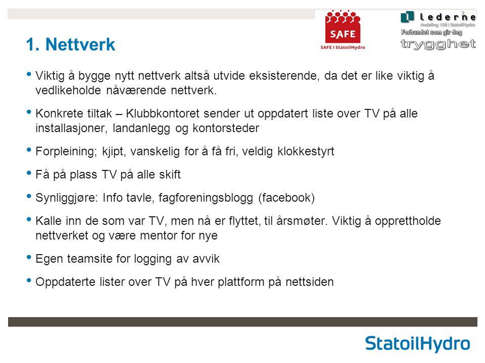 3 1. Nettverk • Viktig å bygge nytt nettverk altså utvide eksisterende, da det er like viktig å vedlikeholde nåværende nettverk. • Konkrete tiltak – K