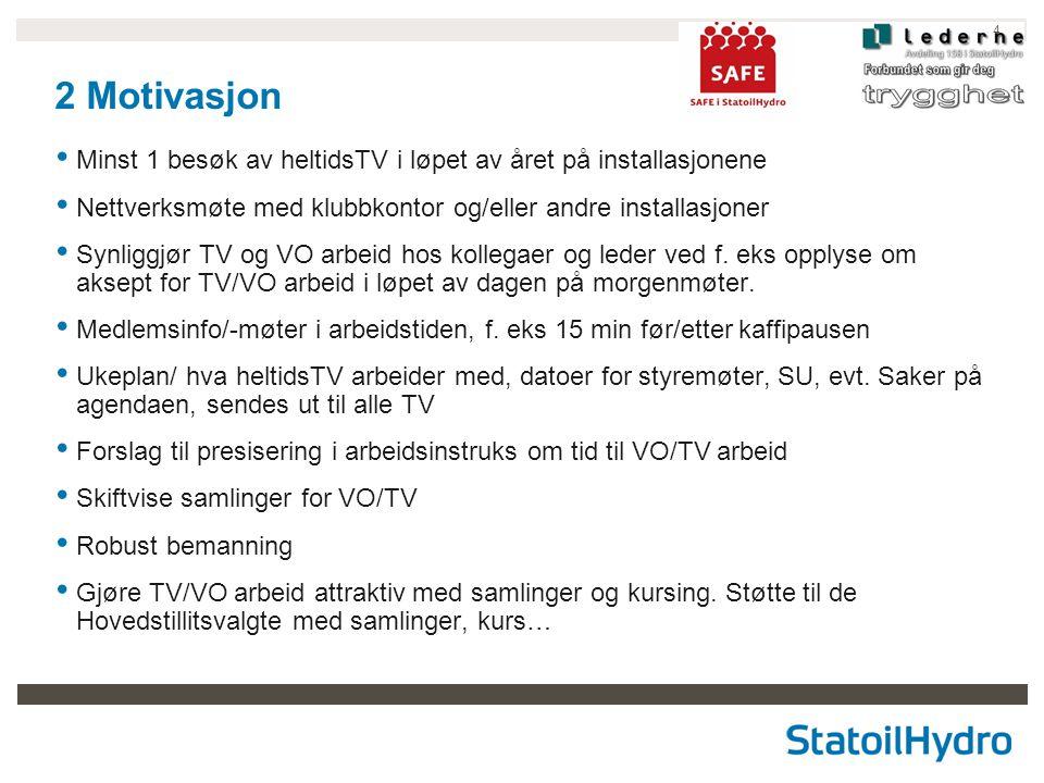 4 2 Motivasjon • Minst 1 besøk av heltidsTV i løpet av året på installasjonene • Nettverksmøte med klubbkontor og/eller andre installasjoner • Synliggjør TV og VO arbeid hos kollegaer og leder ved f.