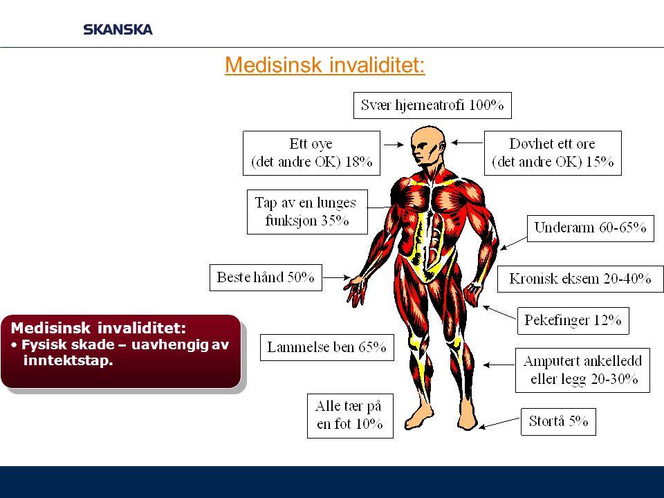 Medisinsk invaliditet: • Fysisk skade – uavhengig av inntektstap. Medisinsk invaliditet: • Fysisk skade – uavhengig av inntektstap.