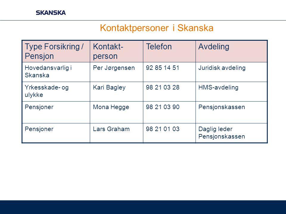 Kontaktpersoner i Skanska Type Forsikring / Pensjon Kontakt- person TelefonAvdeling Hovedansvarlig i Skanska Per Jørgensen92 85 14 51Juridisk avdeling