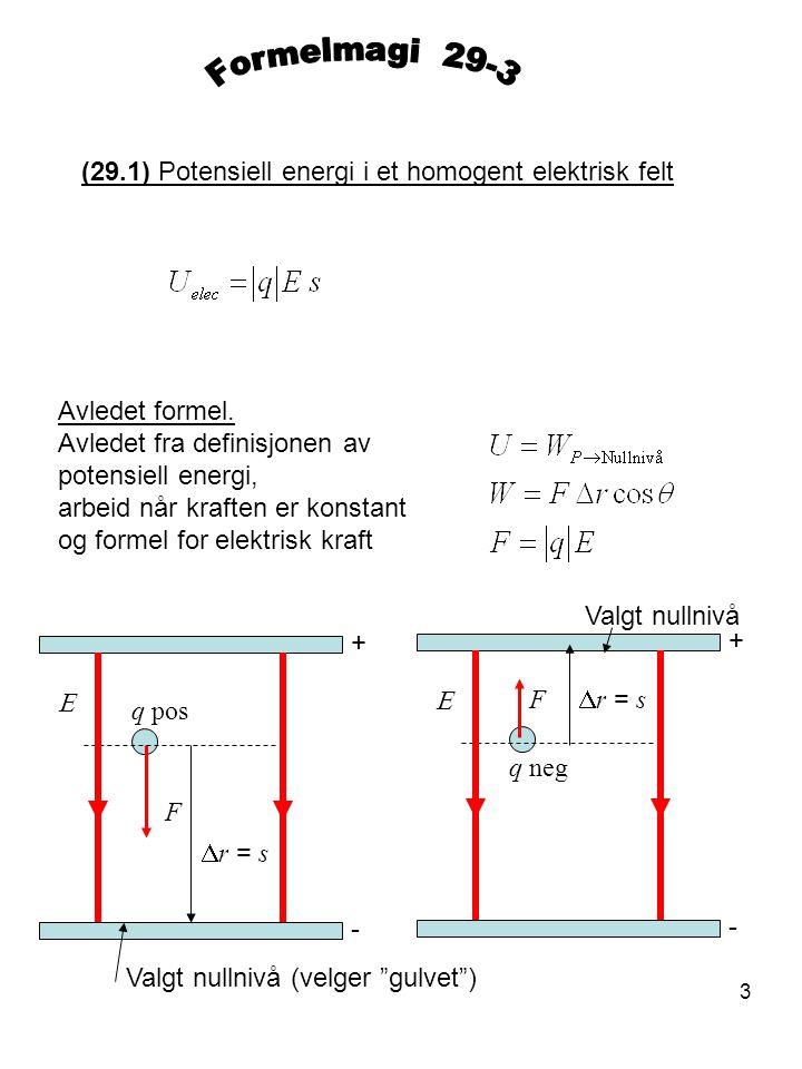 "3 (29.1) Potensiell energi i et homogent elektrisk felt Valgt nullnivå (velger ""gulvet"") F  r = s q pos + -  Valgt nullnivå F  r = s q neg + -  Av"