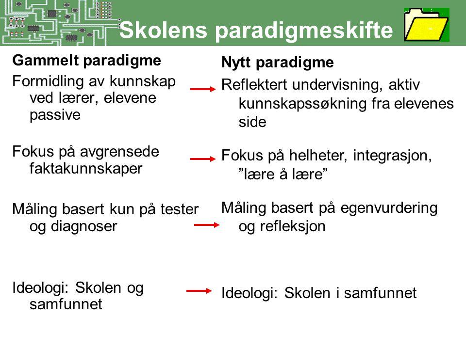 Skolens paradigmeskifte Gammelt paradigme Formidling av kunnskap ved lærer, elevene passive Fokus på avgrensede faktakunnskaper Måling basert kun på t