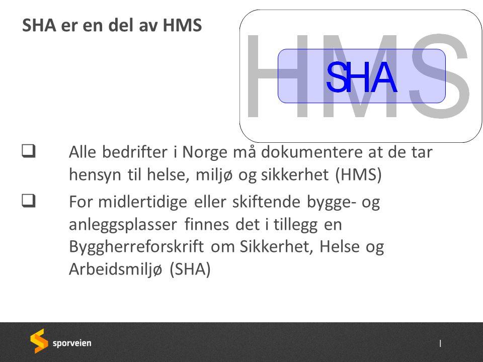 | SHA er en del av HMS  Alle bedrifter i Norge må dokumentere at de tar hensyn til helse, miljø og sikkerhet (HMS)  For midlertidige eller skiftende