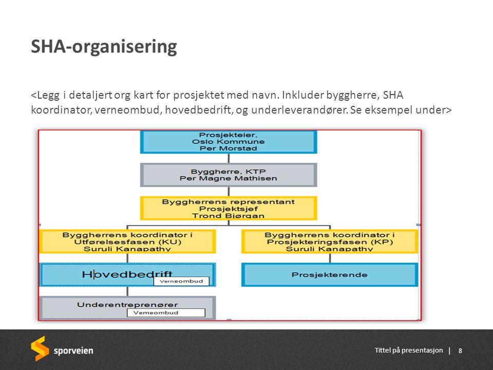 | SHA-organisering Tittel på presentasjon 8