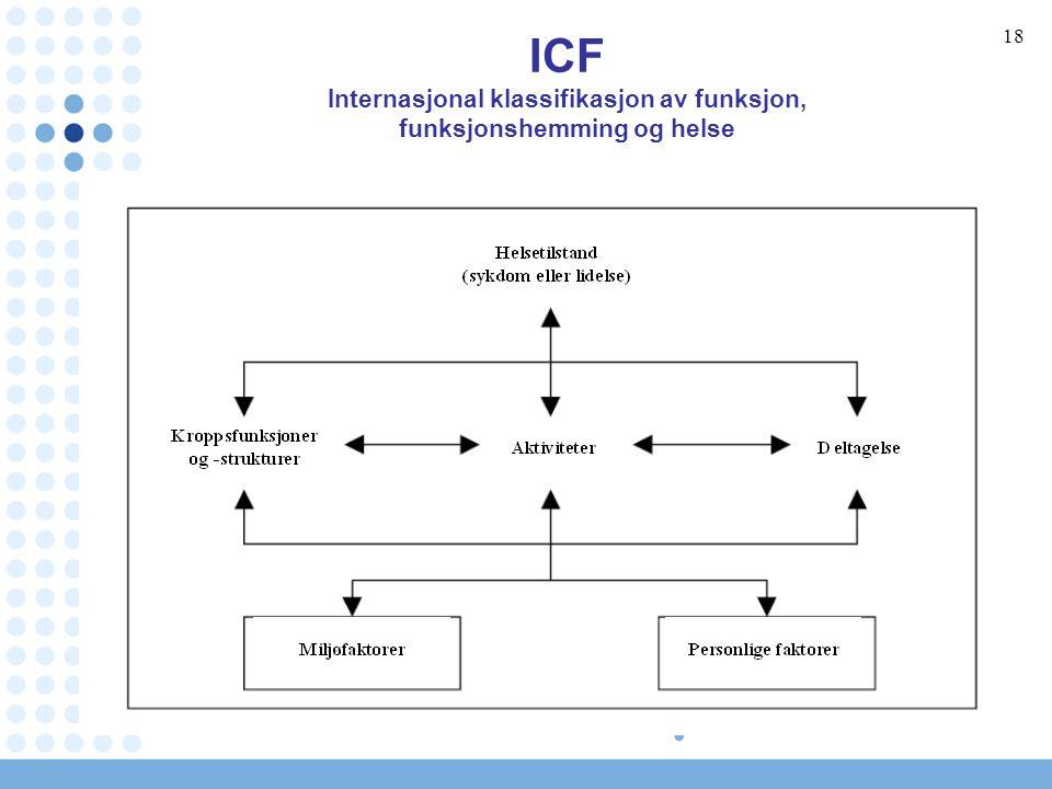 18. ICF Internasjonal klassifikasjon av funksjon, funksjonshemming og helse